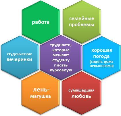 Заказать курсовую в Киеве Курсовые работы на заказ uadiplom Заказать курсовую работу в Киеве
